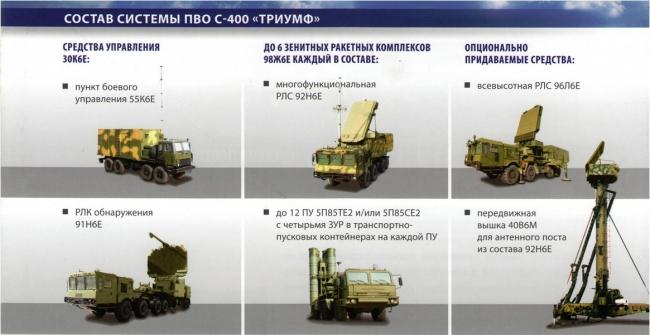 """На юге РФ начались учения с С-400, """"Панцирями"""""""