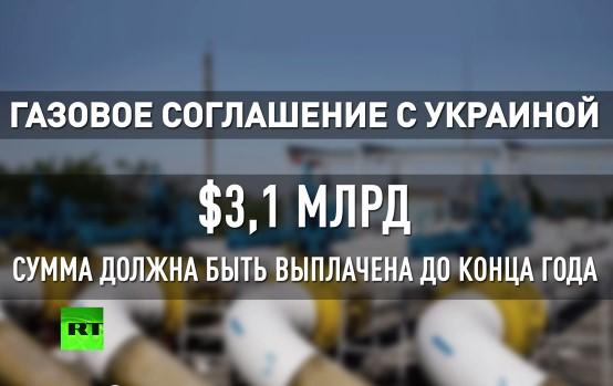 Россия, Украина и ЕС договорились о поставках газа