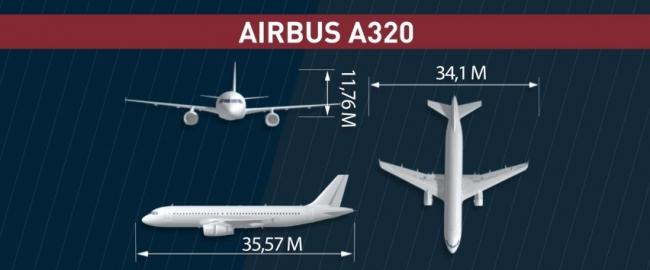 Эксперт: О причинах крушения А320 говорить рано