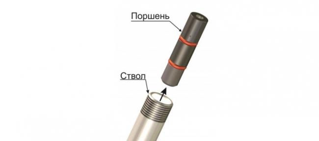 Вытолкнуть поршень через передний срез ствола гарпуном
