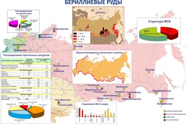 Россия произвела собственный бериллий