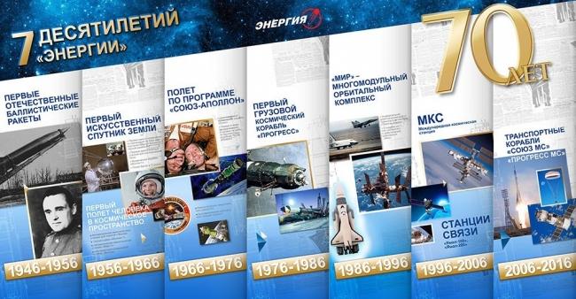 Ракетно-космическая корпорация «Энергия» имени С.П. Королёва отмечает 70 лет со дня основания.