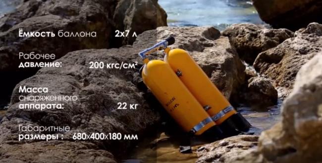 Общее устройство акваланга