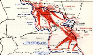 23 ноября 1942 г. - Окружение фашистов под Сталинградом (Операция Уран)