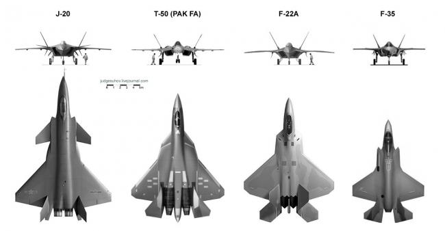 J-20 истребитель пятого поколения (Китай)