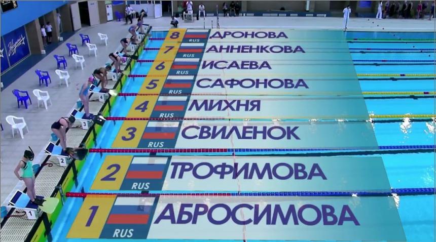 Чемпионат Томской области по подводному спорту (10-12 марта 2017)