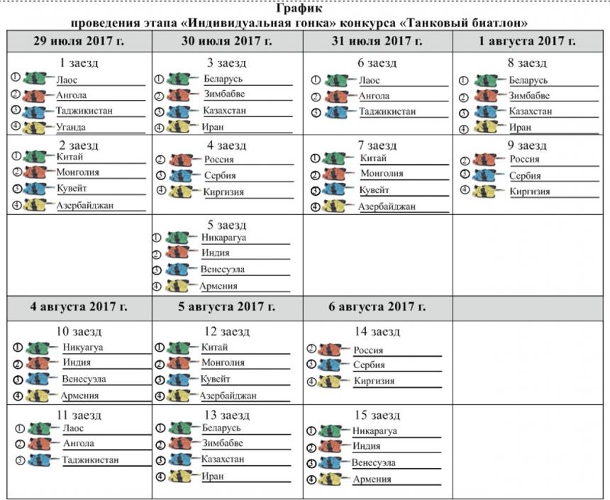 Опубликован график проведения этапа «Индивидуальная гонка»