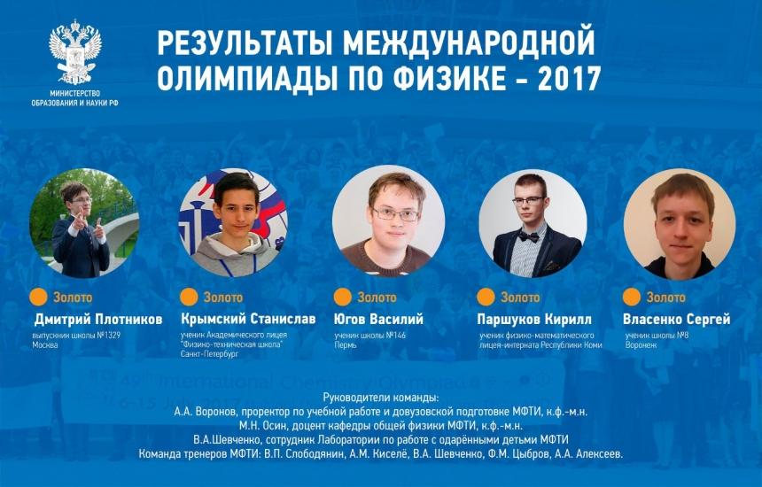 Российские школьники завоевали 5 золотых медалей на 48-й Международной олимпиаде по физике в Индонезии.