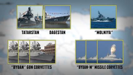 Каспийская флотилия ВМФ России
