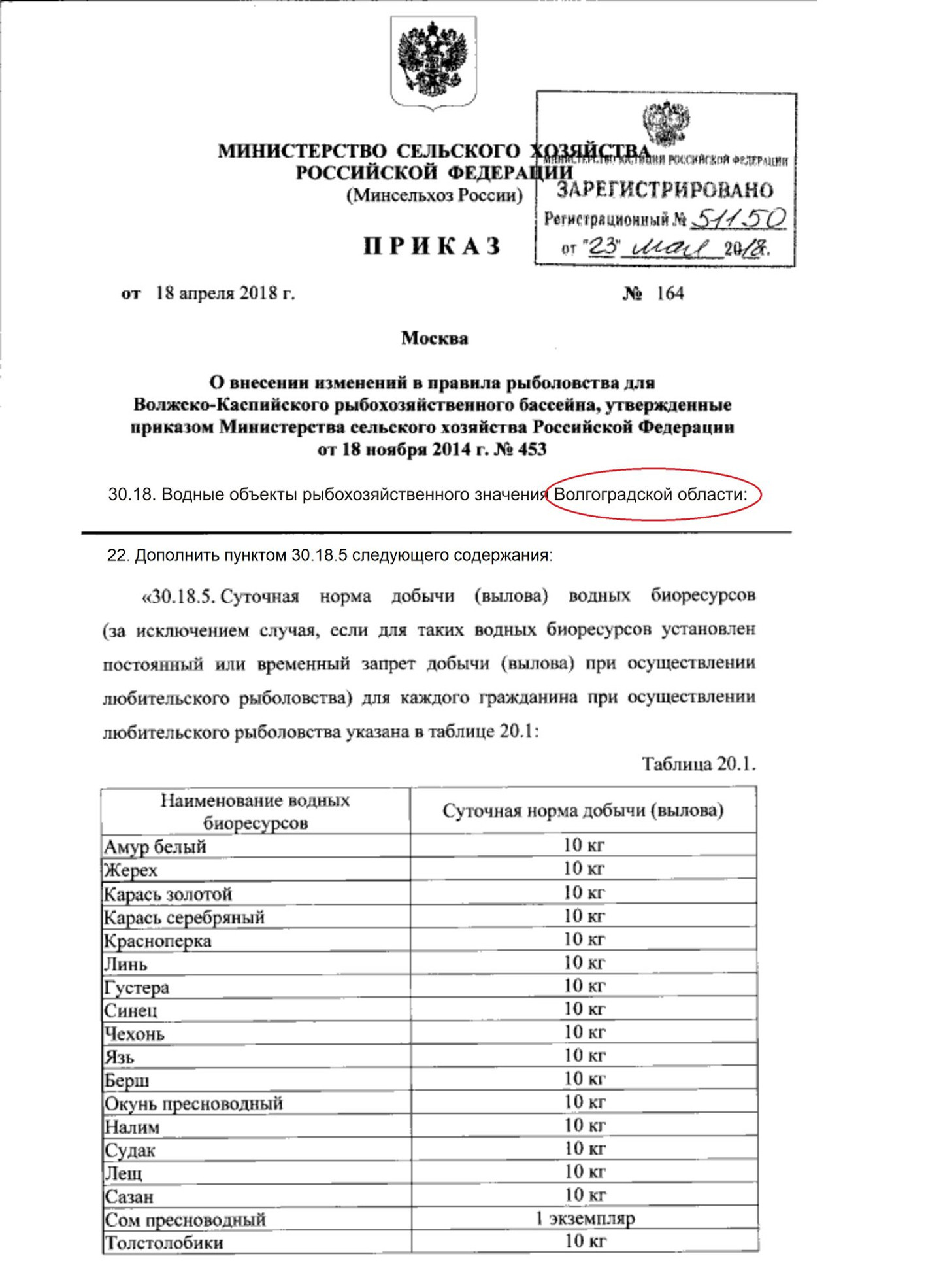 Суточная норма вылова по Волгоградской области (10 кг)