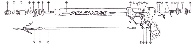 Пеленгас - схема ружья